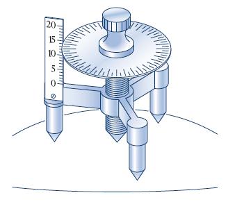 sferometro