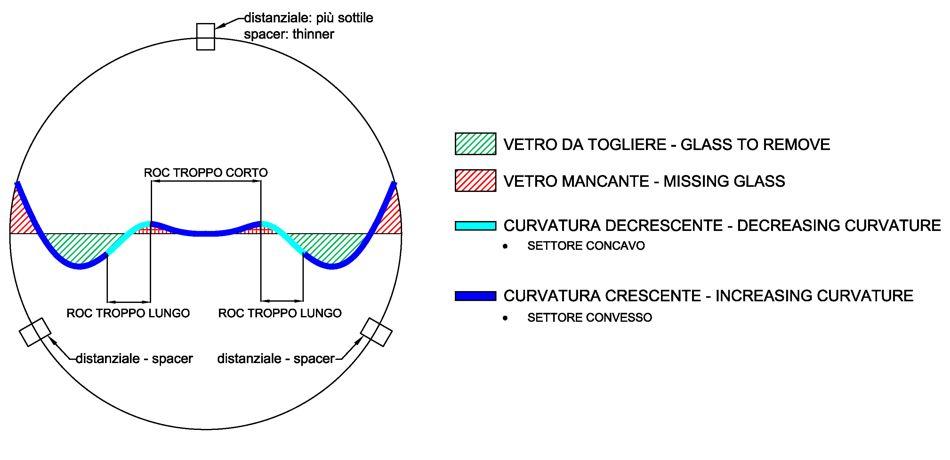 franja-análisis-de-newton