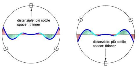 frange-di-newton-posizionamento-del-distanziale